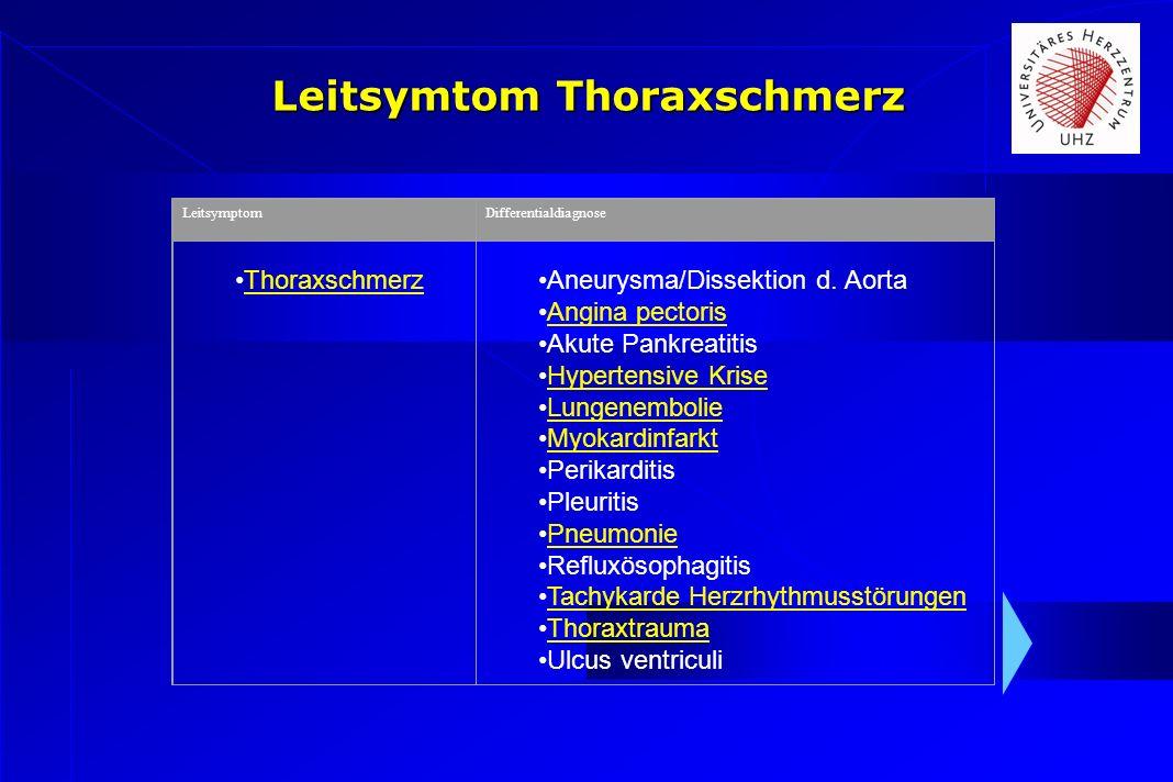 LeitsymptomDifferentialdiagnose Thoraxschmerz Aneurysma/Dissektion d. Aorta Angina pectoris Akute Pankreatitis Hypertensive Krise Lungenembolie Myokar