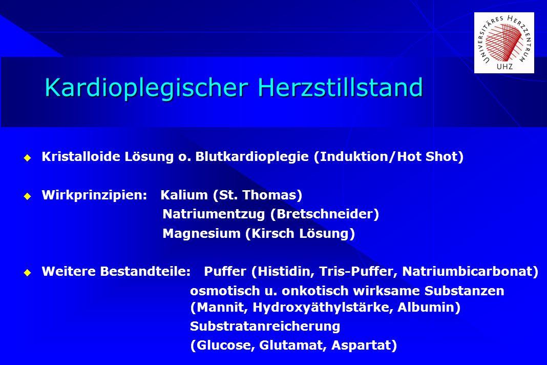Kardioplegischer Herzstillstand Kristalloide Lösung o. Blutkardioplegie (Induktion/Hot Shot) Wirkprinzipien: Kalium (St. Thomas) Natriumentzug (Bretsc