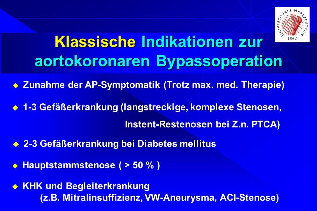 Klassische Indikationen zur aortokoronaren Bypassoperation Zunahme der AP-Symptomatik (Trotz max. med. Therapie) 1-3 Gefäßerkrankung (langstreckige, k