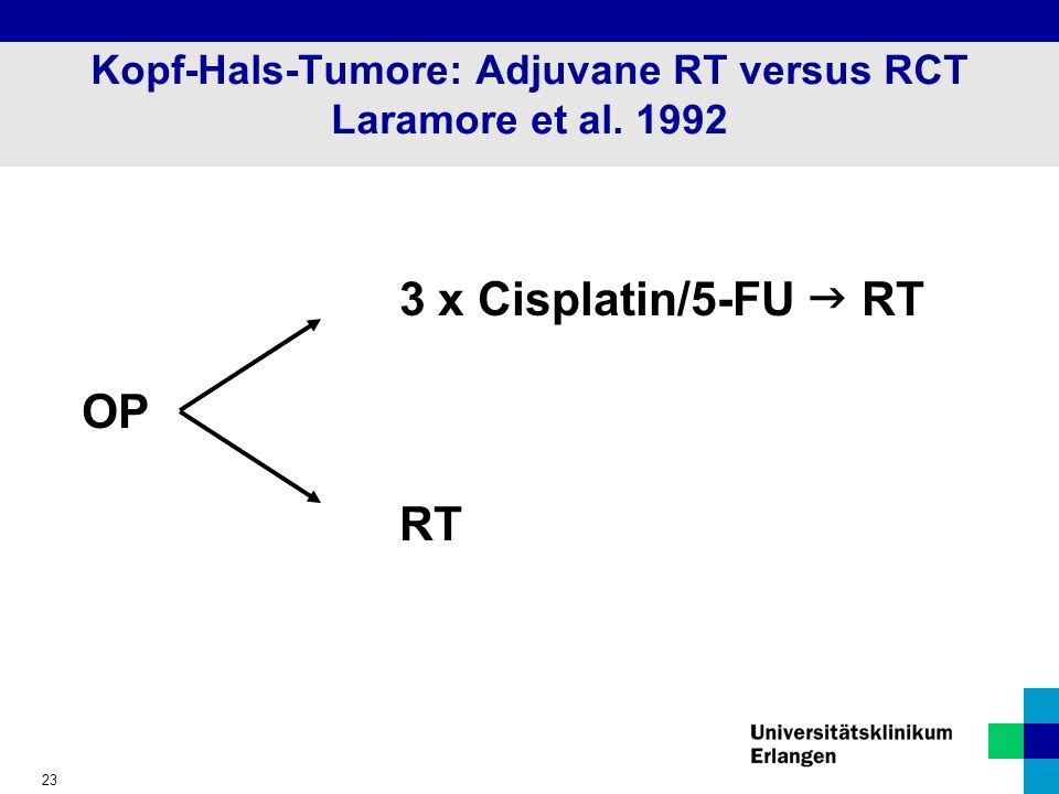 23 Kopf-Hals-Tumore: Adjuvane RT versus RCT Laramore et al. 1992 3 x Cisplatin/5-FU RT OP RT