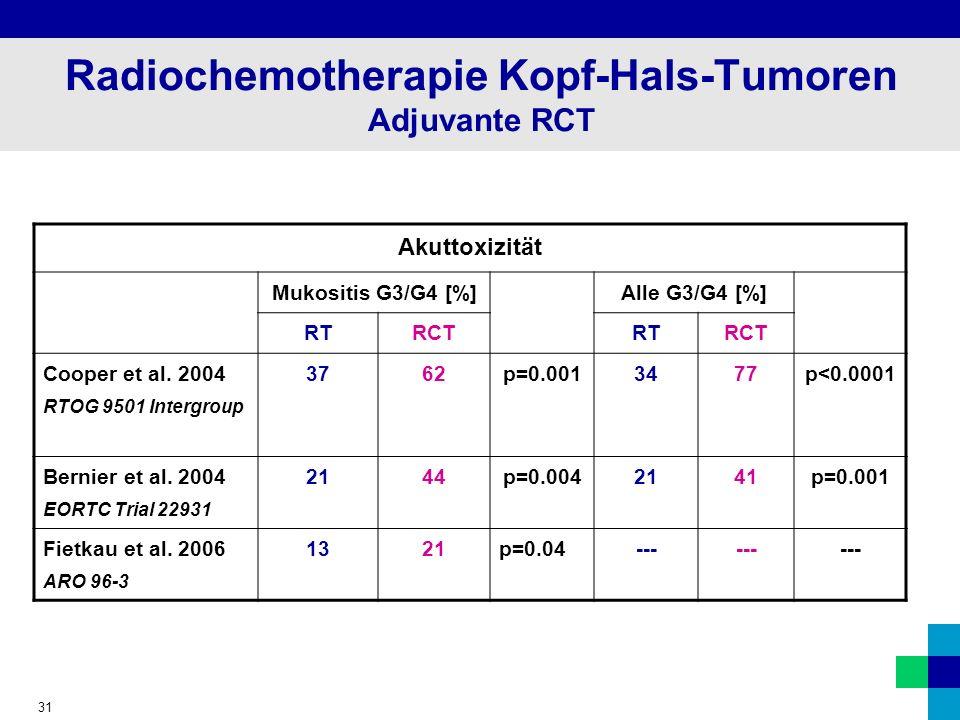 31 Radiochemotherapie Kopf-Hals-Tumoren Adjuvante RCT Akuttoxizität Mukositis G3/G4 [%]Alle G3/G4 [%] RTRCTRTRCT Cooper et al.