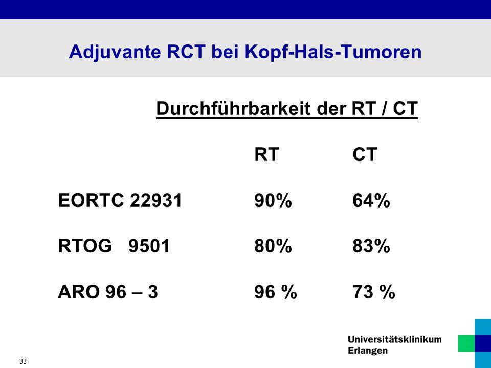 33 Adjuvante RCT bei Kopf-Hals-Tumoren Durchführbarkeit der RT / CT RTCT EORTC 2293190%64% RTOG 950180%83% ARO 96 – 396 %73 %