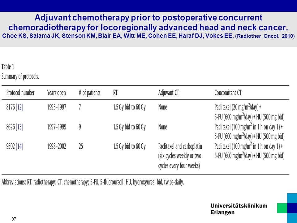 37 Adjuvant chemotherapy prior to postoperative concurrent chemoradiotherapy for locoregionally advanced head and neck cancer. Choe KS, Salama JK, Ste