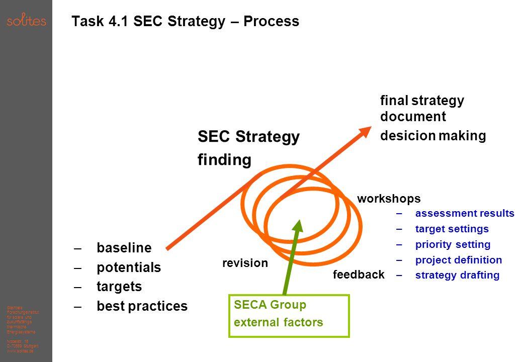 Steinbeis Forschungsinstitut für solare und zukunftsfähige thermische Energiesysteme Nobelstr. 15 D-70569 Stuttgart www.solites.de Task 4.1 SEC Strate