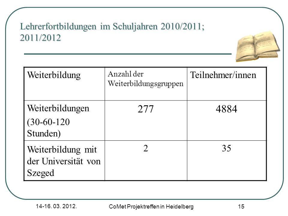 14-16. 03. 2012. CoMet Projektreffen in Heidelberg 15 Lehrerfortbildungen im Schuljahren 2010/2011; 2011/2012 Weiterbildung Anzahl der Weiterbildungsg