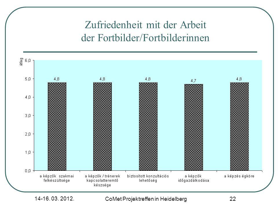 14-16. 03. 2012. CoMet Projektreffen in Heidelberg 22 Zufriedenheit mit der Arbeit der Fortbilder/Fortbilderinnen