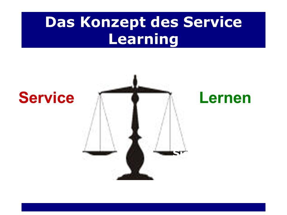 Das Konzept des Service Learning ServiceLernen Etwas für andere tun Sich selbst dabei entwickeln