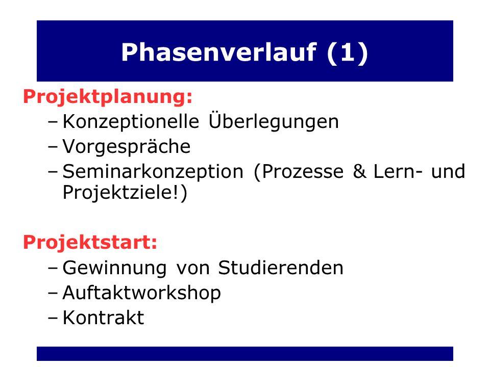 Phasenverlauf (1) Projektplanung: –Konzeptionelle Überlegungen –Vorgespräche –Seminarkonzeption (Prozesse & Lern- und Projektziele!) Projektstart: –Gewinnung von Studierenden –Auftaktworkshop –Kontrakt