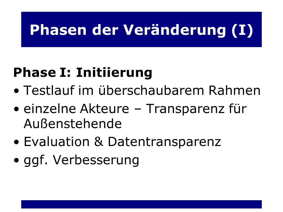 Phasen der Veränderung (I) Phase I: Initiierung Testlauf im überschaubarem Rahmen einzelne Akteure – Transparenz für Außenstehende Evaluation & Datentransparenz ggf.