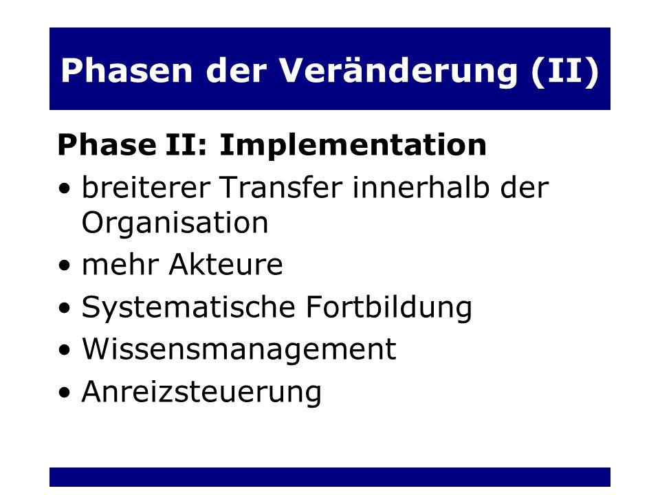 Phasen der Veränderung (II) Phase II: Implementation breiterer Transfer innerhalb der Organisation mehr Akteure Systematische Fortbildung Wissensmanagement Anreizsteuerung