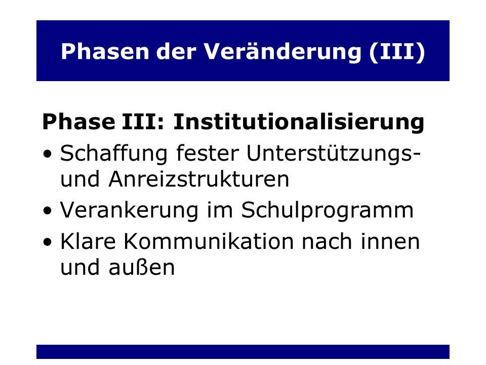 Phasen der Veränderung (III) Phase III: Institutionalisierung Schaffung fester Unterstützungs- und Anreizstrukturen Verankerung im Schulprogramm Klare Kommunikation nach innen und außen