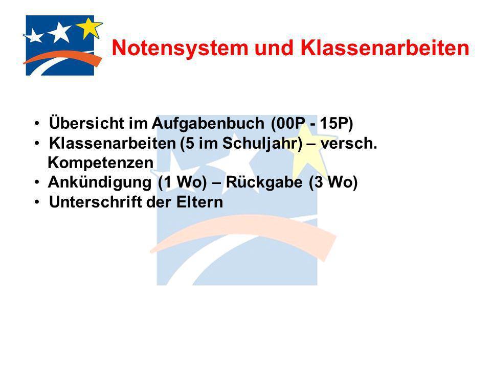 Notensystem und Klassenarbeiten Übersicht im Aufgabenbuch (00P - 15P) Klassenarbeiten (5 im Schuljahr) – versch. Kompetenzen Ankündigung (1 Wo) – Rück