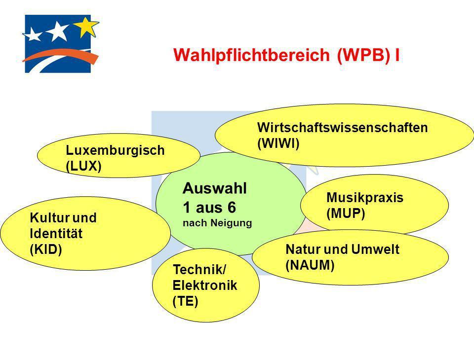 Wahlpflichtbereich (WPB) I Auswahl 1 aus 6 nach Neigung Musikpraxis (MUP) Kultur und Identität (KID) Technik/ Elektronik (TE) Luxemburgisch (LUX) Wirt
