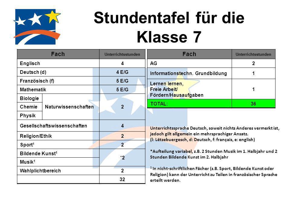 Stundentafel für die Klasse 7 Fach Unterrichtsstunden Englisch4 Deutsch (d)4 E/G Französisch (f)5 E/G Mathematik5 E/G Biologie Naturwissenschaften2 Ch