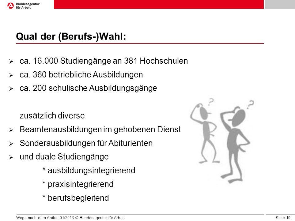 Seite 10 Wege nach dem Abitur, 01/2013 © Bundesagentur für Arbeit Qual der (Berufs-)Wahl: ca. 16.000 Studiengänge an 381 Hochschulen ca. 360 betriebli