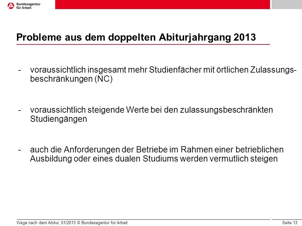 Seite 13 Wege nach dem Abitur, 01/2013 © Bundesagentur für Arbeit Probleme aus dem doppelten Abiturjahrgang 2013 - voraussichtlich insgesamt mehr Stud