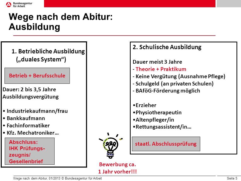 Seite 5 Wege nach dem Abitur, 01/2013 © Bundesagentur für Arbeit Wege nach dem Abitur: Ausbildung 1. Betriebliche Ausbildung (duales System) Dauer: 2