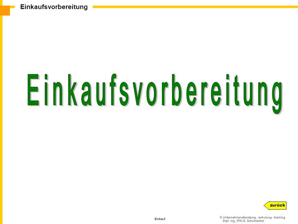 ©Unternehmensberatung, -schulung, -training Dipl. Ing. (FH) G. Schumacher Einkaufsvorbereitung Einkauf zurück