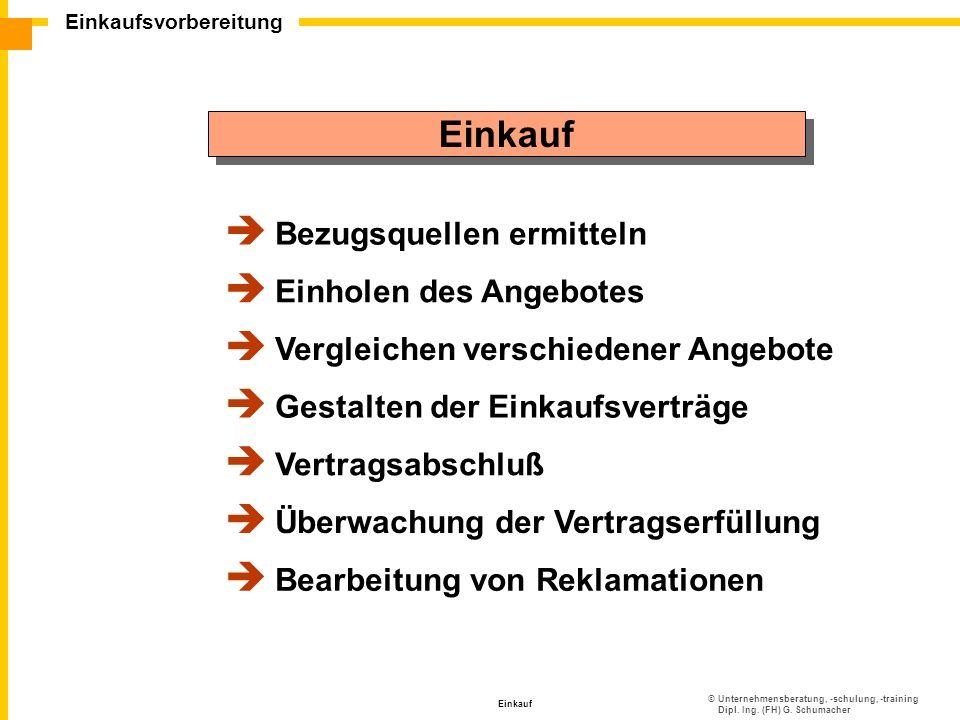 ©Unternehmensberatung, -schulung, -training Dipl. Ing. (FH) G. Schumacher Einkaufsvorbereitung Einkauf Bezugsquellen ermitteln Einholen des Angebotes