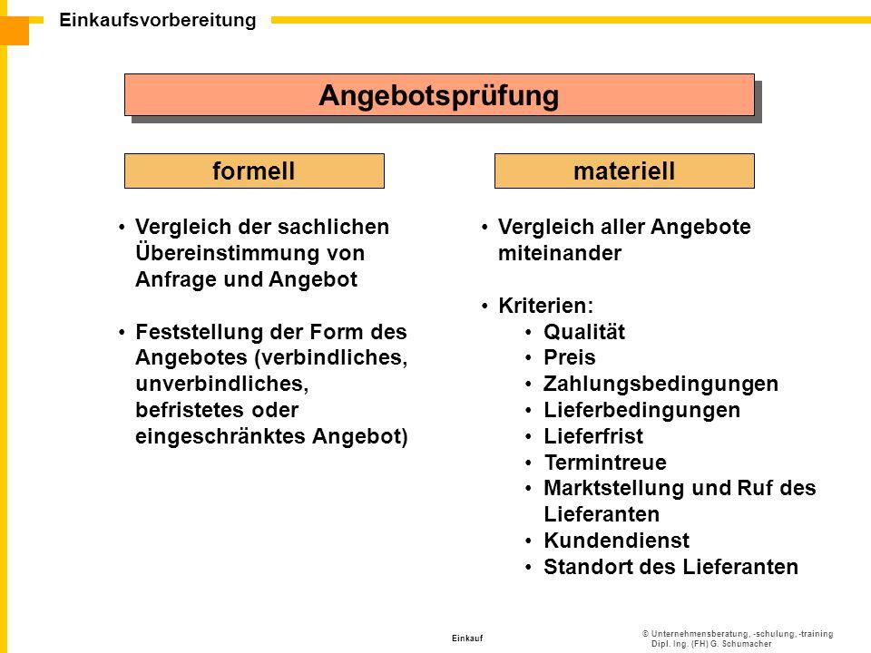 ©Unternehmensberatung, -schulung, -training Dipl. Ing. (FH) G. Schumacher Einkaufsvorbereitung Einkauf Angebotsprüfung formellmateriell Vergleich der