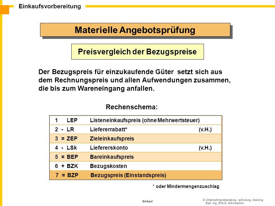 ©Unternehmensberatung, -schulung, -training Dipl. Ing. (FH) G. Schumacher Einkaufsvorbereitung Einkauf Materielle Angebotsprüfung Materielle Angebotsp