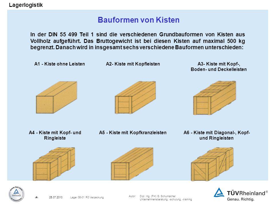 Autor:Dipl. Ing. (FH) G. Schumacher Unternehmensberatung, -schulung, -training 10Lager 06-01 R0 Verpackung25.07.2010 Lagerlogistik In der DIN 55 499 T