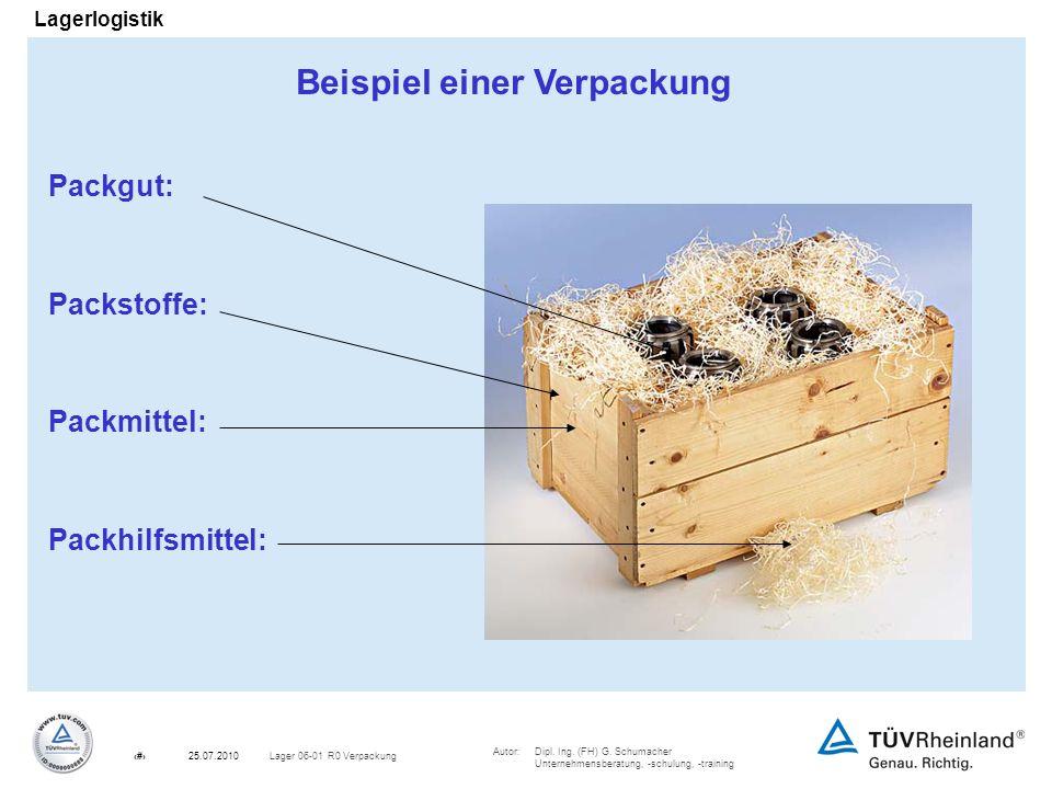 Autor:Dipl. Ing. (FH) G. Schumacher Unternehmensberatung, -schulung, -training 4Lager 06-01 R0 Verpackung25.07.2010 Lagerlogistik Beispiel einer Verpa