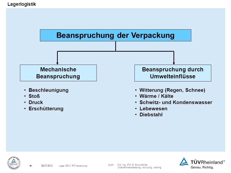 Autor:Dipl. Ing. (FH) G. Schumacher Unternehmensberatung, -schulung, -training 7Lager 06-01 R0 Verpackung25.07.2010 Lagerlogistik Beanspruchung der Ve