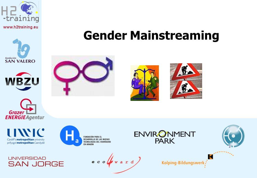 www.h2training.eu Warum Gender Mainstreaming im Projekt H2-training .
