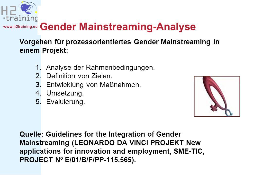 www.h2training.eu Gender Mainstreaming-Analyse Vorgehen für prozessorientiertes Gender Mainstreaming in einem Projekt: 1.Analyse der Rahmenbedingungen