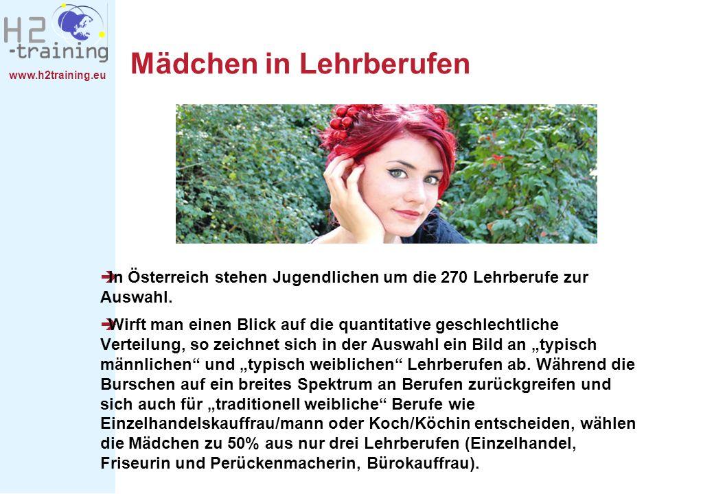 www.h2training.eu Mädchen in Lehrberufen In Österreich stehen Jugendlichen um die 270 Lehrberufe zur Auswahl. Wirft man einen Blick auf die quantitati