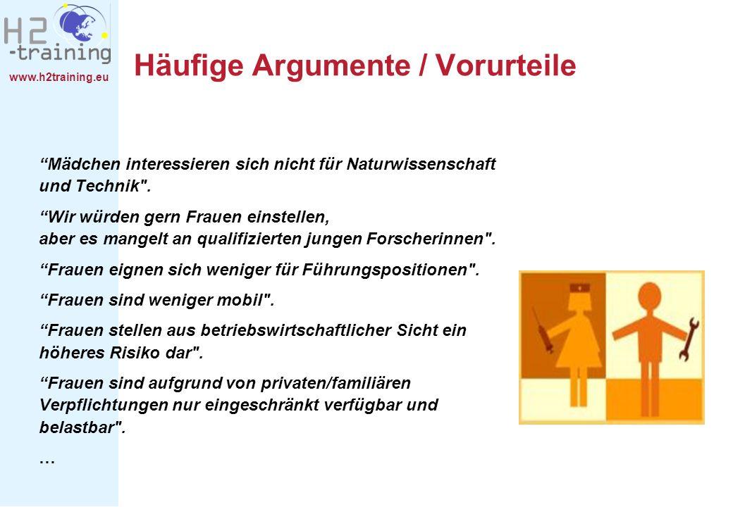 www.h2training.eu Häufige Argumente / Vorurteile Mädchen interessieren sich nicht für Naturwissenschaft und Technik