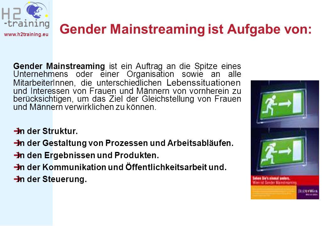 www.h2training.eu Gender Mainstreaming ist Aufgabe von: Gender Mainstreaming ist ein Auftrag an die Spitze eines Unternehmens oder einer Organisation