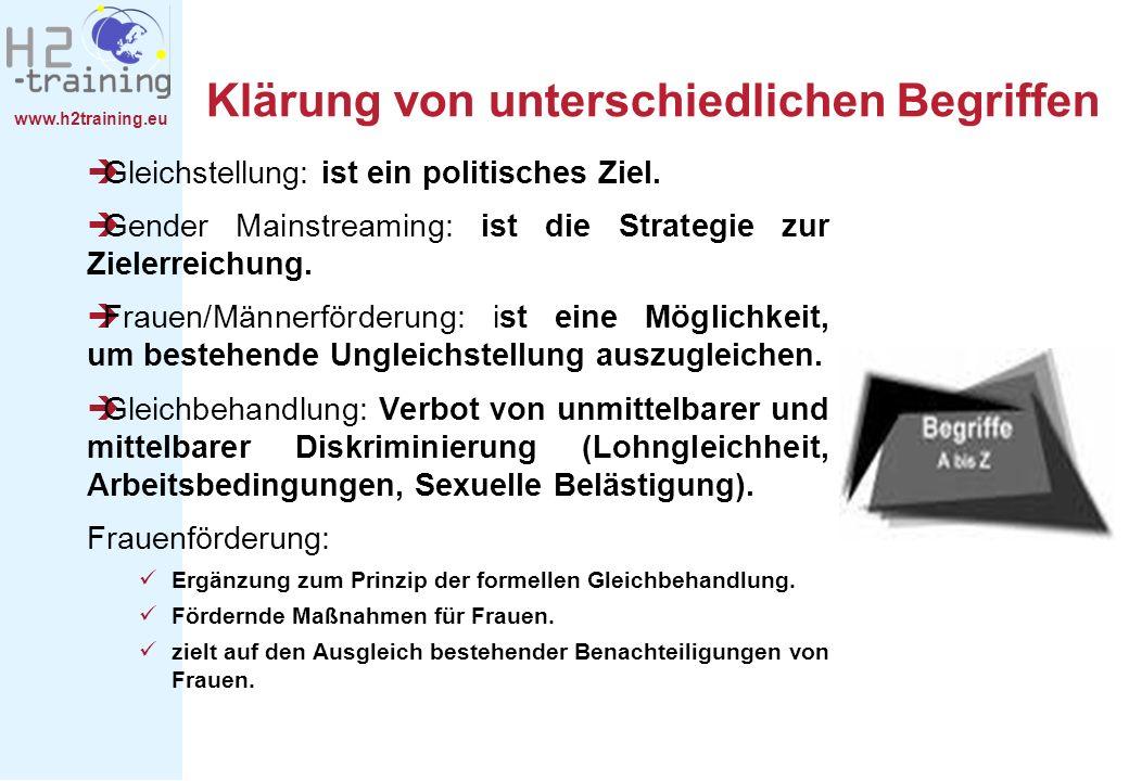 www.h2training.eu Klärung von unterschiedlichen Begriffen Gleichstellung: ist ein politisches Ziel. Gender Mainstreaming: ist die Strategie zur Zieler