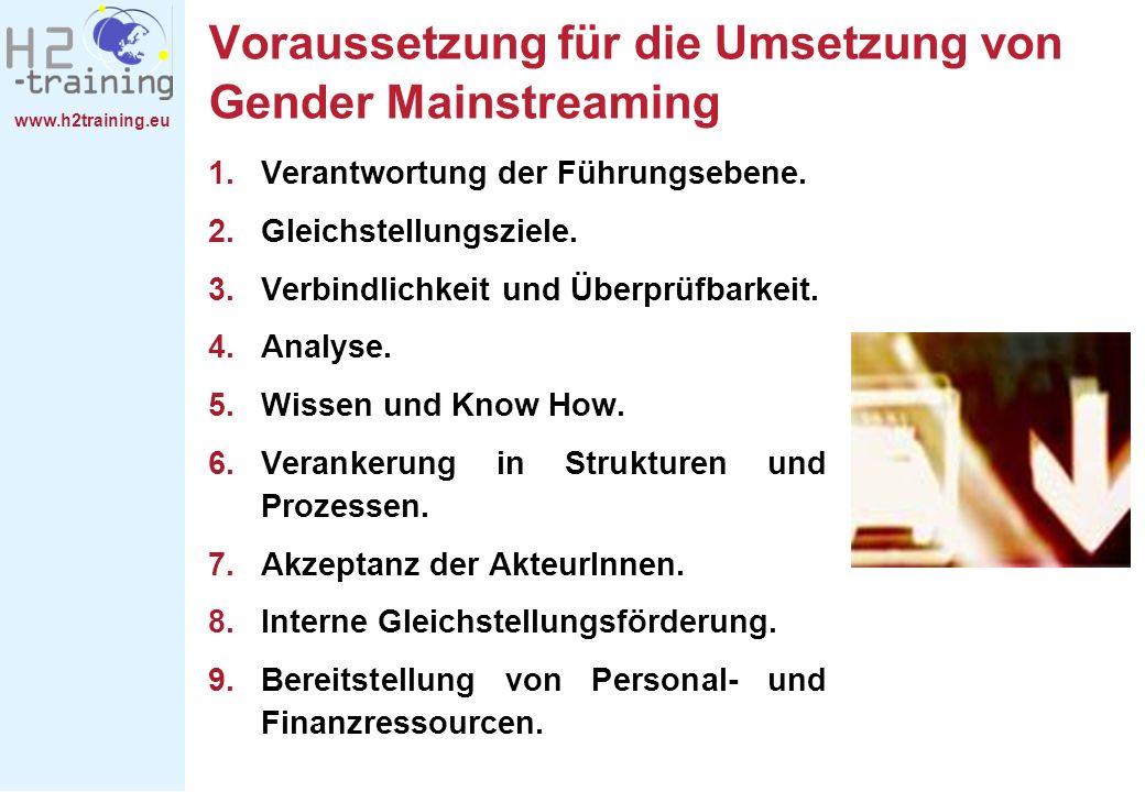 www.h2training.eu Voraussetzung für die Umsetzung von Gender Mainstreaming 1.Verantwortung der Führungsebene. 2.Gleichstellungsziele. 3.Verbindlichkei