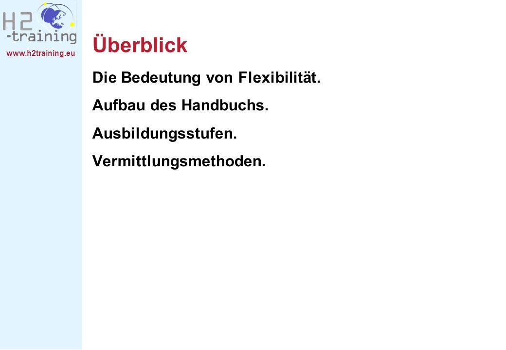 www.h2training.eu Überblick Die Bedeutung von Flexibilität. Aufbau des Handbuchs. Ausbildungsstufen. Vermittlungsmethoden.