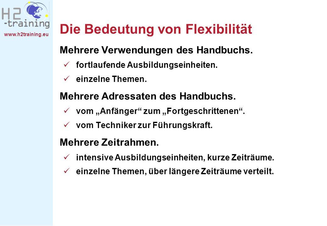www.h2training.eu Die Bedeutung von Flexibilität Mehrere Verwendungen des Handbuchs. fortlaufende Ausbildungseinheiten. einzelne Themen. Mehrere Adres