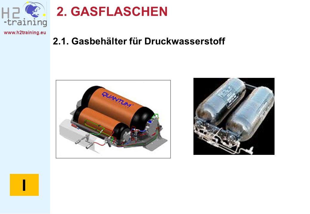 www.h2training.eu 2. GASFLASCHEN 2.1. Gasbehälter für Druckwasserstoff I