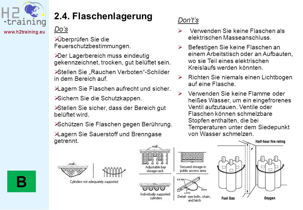 www.h2training.eu 2.4. Flaschenlagerung Dos Überprüfen Sie die Feuerschutzbestimmungen. Der Lagerbereich muss eindeutig gekennzeichnet, trocken, gut b