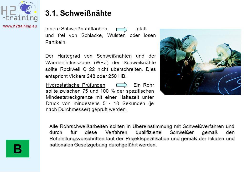 www.h2training.eu 3.1. Schweißnähte Innere Schweißnahtflächen glatt und frei von Schlacke, Wülsten oder losen Partikeln. Der Härtegrad von Schweißnäht