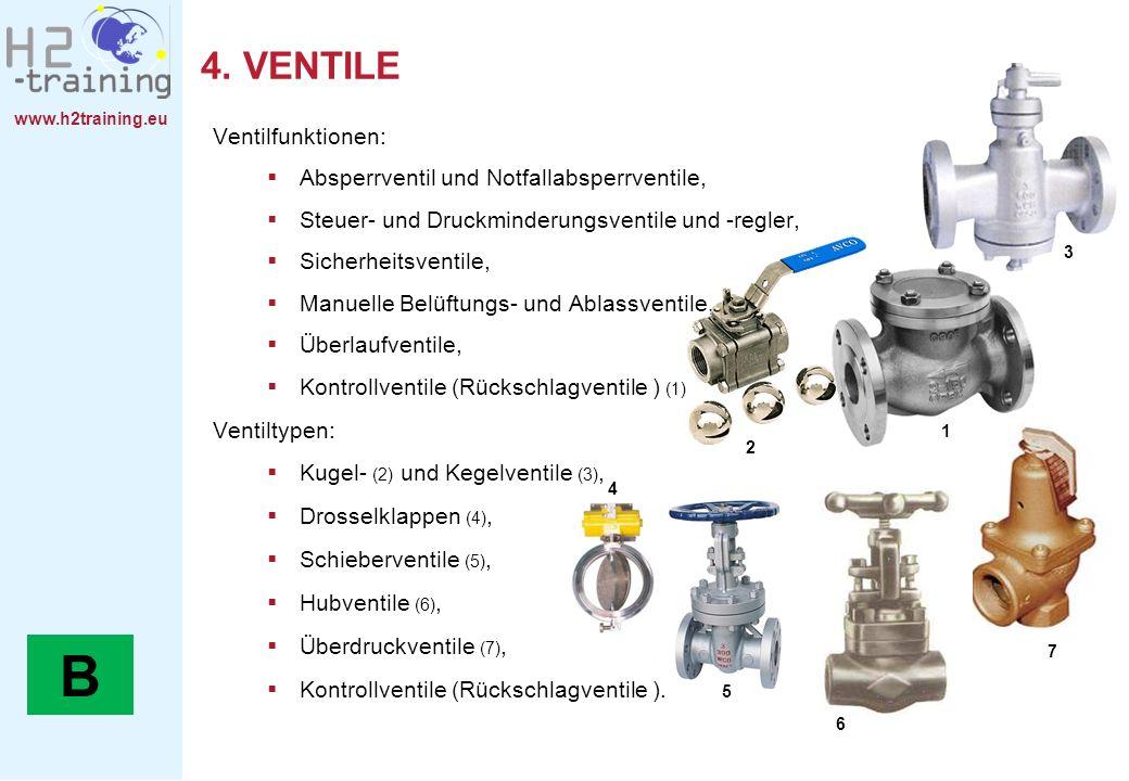 www.h2training.eu Ventilfunktionen: Absperrventil und Notfallabsperrventile, Steuer- und Druckminderungsventile und -regler, Sicherheitsventile, Manue