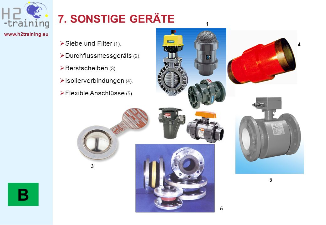 www.h2training.eu 7. SONSTIGE GERÄTE Siebe und Filter (1). Durchflussmessgeräts (2). Berstscheiben (3). Isolierverbindungen (4). Flexible Anschlüsse (