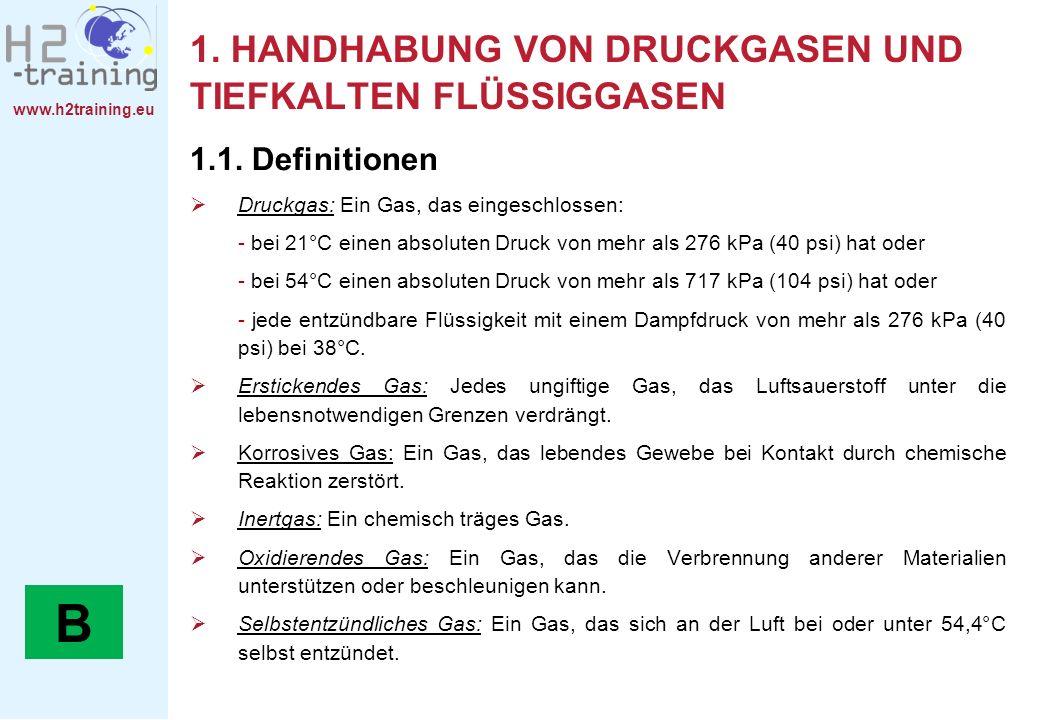 www.h2training.eu 1. HANDHABUNG VON DRUCKGASEN UND TIEFKALTEN FLÜSSIGGASEN 1.1. Definitionen Druckgas: Ein Gas, das eingeschlossen: - bei 21°C einen a