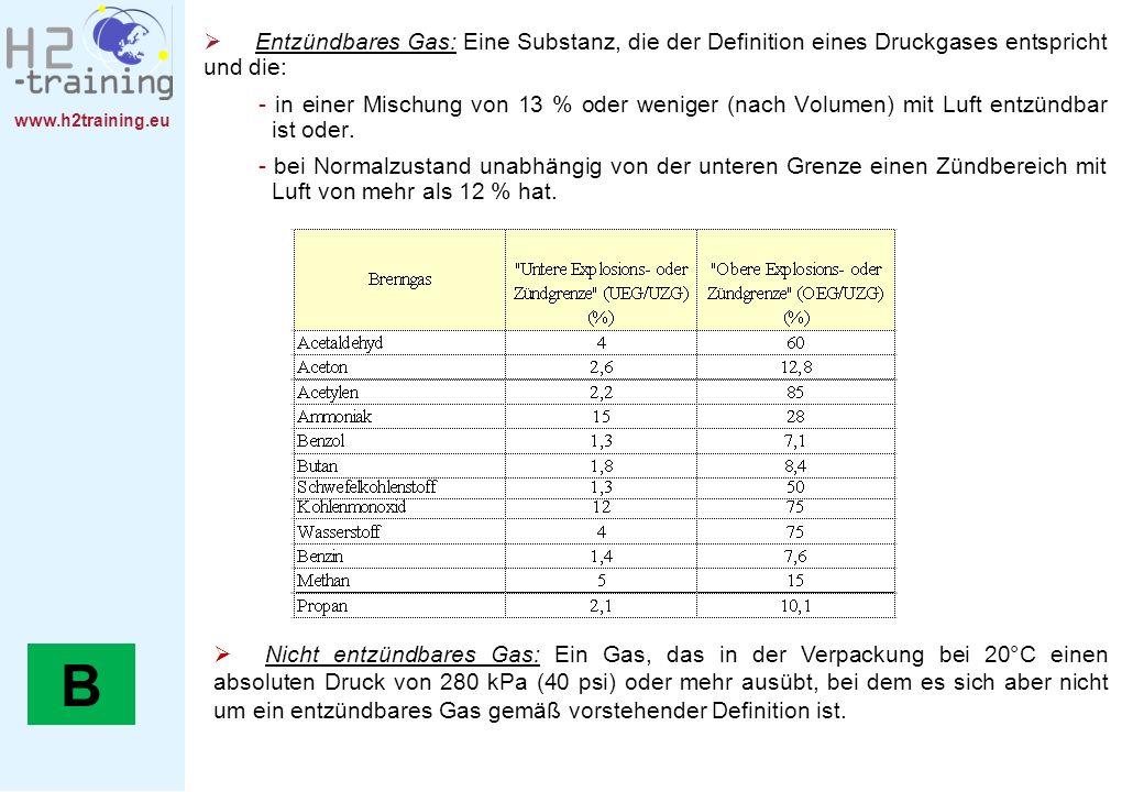 www.h2training.eu Entzündbares Gas: Eine Substanz, die der Definition eines Druckgases entspricht und die: - in einer Mischung von 13 % oder weniger (