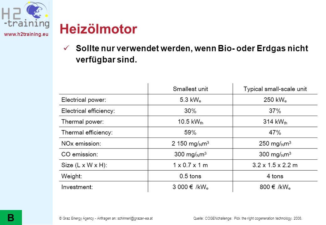 www.h2training.eu © Graz Energy Agency - Anfragen an: schinnerl@grazer-ea.at Heizölmotor Sollte nur verwendet werden, wenn Bio- oder Erdgas nicht verf