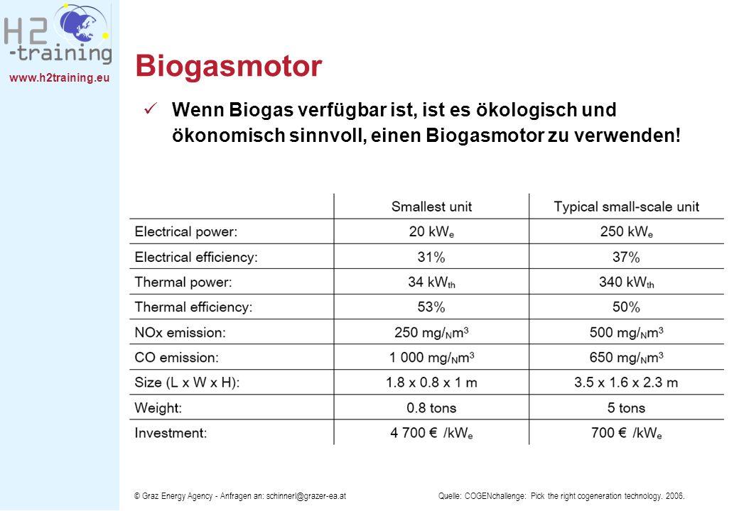 www.h2training.eu © Graz Energy Agency - Anfragen an: schinnerl@grazer-ea.at Biogasmotor Wenn Biogas verfügbar ist, ist es ökologisch und ökonomisch s