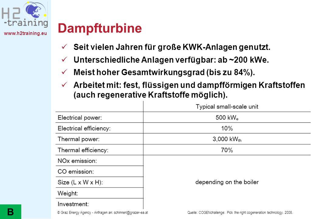 www.h2training.eu © Graz Energy Agency - Anfragen an: schinnerl@grazer-ea.at Dampfturbine Seit vielen Jahren für große KWK-Anlagen genutzt. Unterschie