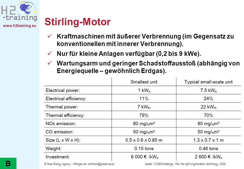 www.h2training.eu © Graz Energy Agency - Anfragen an: schinnerl@grazer-ea.at Stirling-Motor Kraftmaschinen mit äußerer Verbrennung (im Gegensatz zu ko