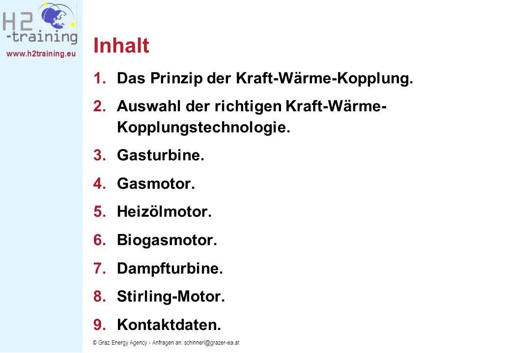 www.h2training.eu Das Prinzip der Kraft-Wärme-Kopplung: KWK vs getrennte Erzeugung © Graz Energy Agency - Anfragen an: schinnerl@grazer-ea.at Quelle: Bundesverband Kraft-Wärme-Kopplung.