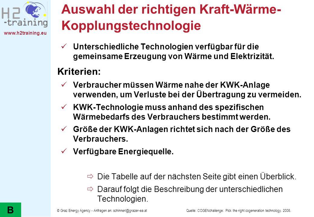 www.h2training.eu © Graz Energy Agency - Anfragen an: schinnerl@grazer-ea.at Überblick: KWK-Technologien ++: optimal geeignet +: weniger geeignet keine Angabe: nicht geeignet, um diese Art von Wärme zu erzeugen Quelle: COGENchallenge: Pick the right cogeneration technology.